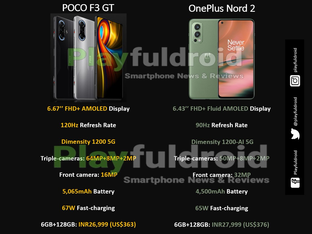 Will you pick the POCO F3 GT or OnePlus Nord 2? 🔥  #POCOF3GT #OnePlusNord2 https://t.co/o1hc2hyw4Z