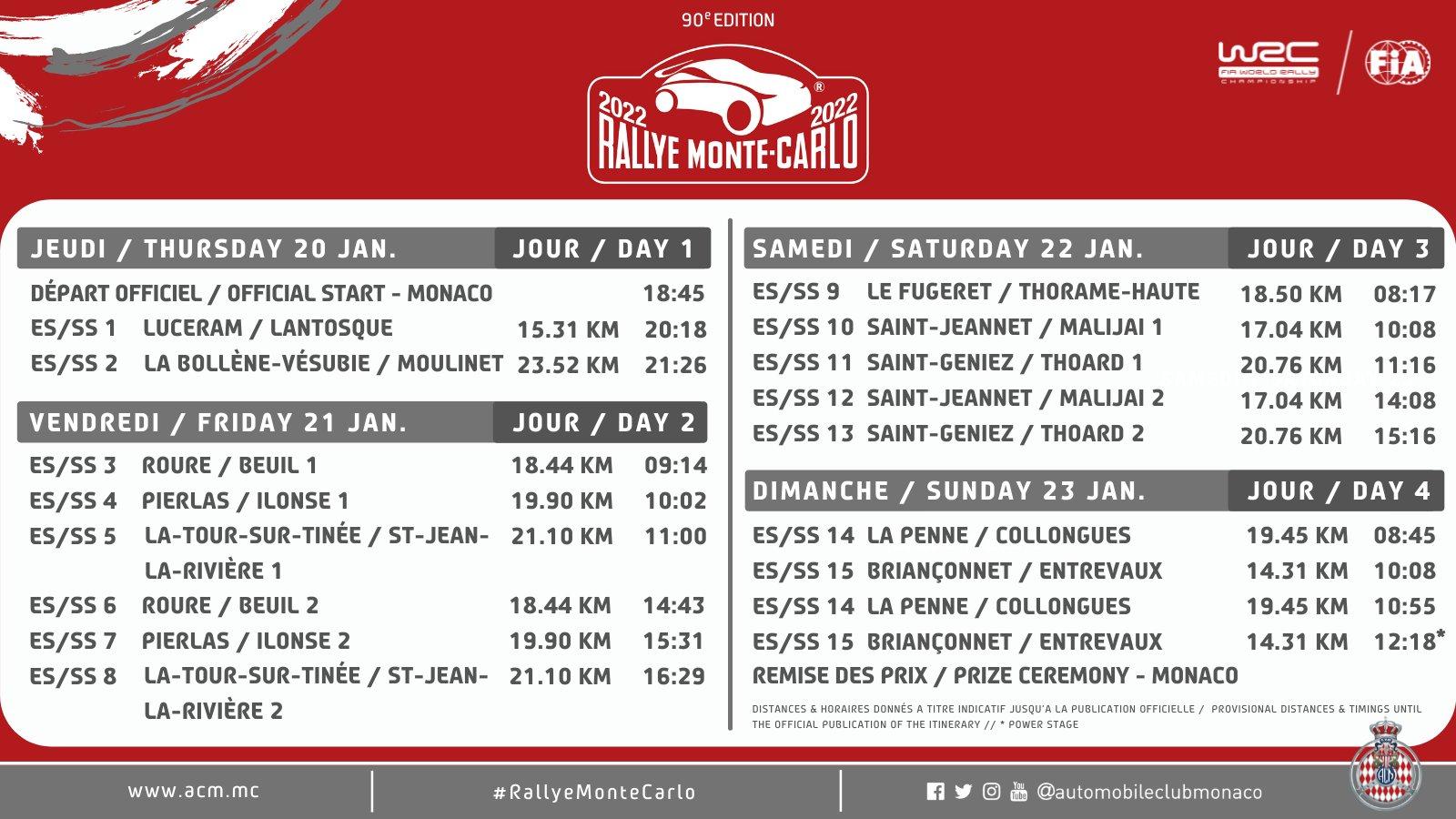 World Rally Championship: Temporada 2021  - Página 32 E6-GqpFXoAMQigA?format=jpg&name=large