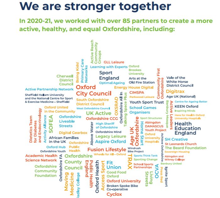We are stronger together! In 2020-21, we worked with over 85 partners to create a more active, healthy, and equal Oxfordshire. Find out more here: https://t.co/vcGwHJvU0W #Oxfordshire