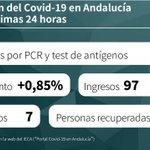 Image for the Tweet beginning: Coronavirus en Distrito Costa del