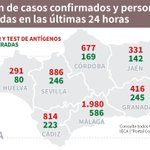 Image for the Tweet beginning: Coronavirus en la provincia de