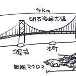 明石海峡大橋とマクロスの大きさを比べた図がこちら!