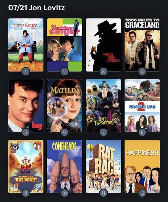 Hoy cumple años el actor Jon Lovitz (64) Happy Birthday ! Aquí mi Ranking: