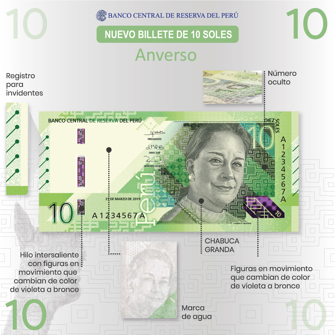 Banco Central de Reserva del Perú - BCRP on Twitter:
