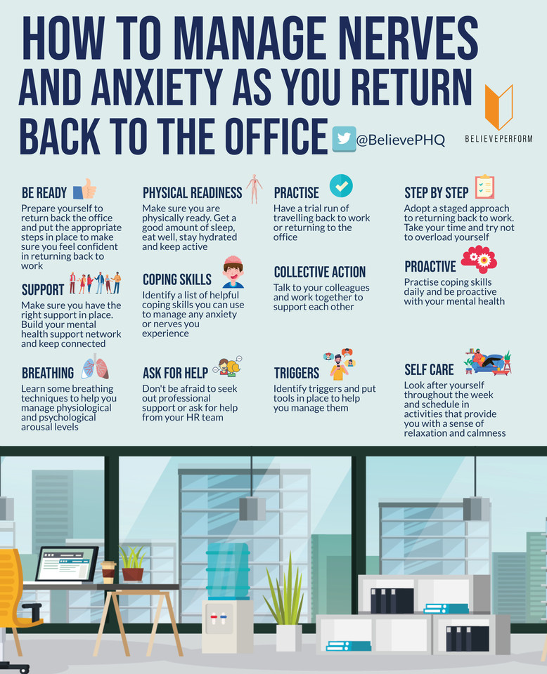 How to manage nerves and anxiety as you return to the office.   #workanxiety #mentalhealth #Wellbeing #workplacementalhealth  Check out this great infographic: https://t.co/Sk77XQgyzs https://t.co/vwsSJmNtua