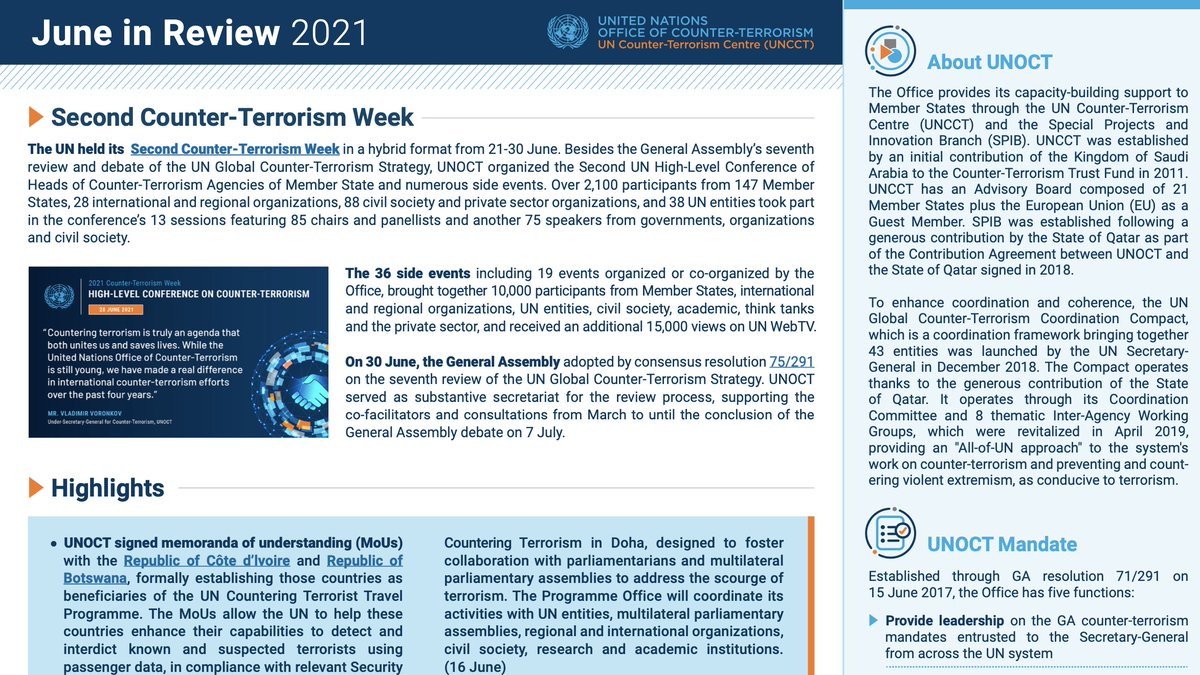 📢Monthly Review on @UN_OCT work in June:   🔹Second #CTWeek w/ #HLC, #GCTS review & 36 side events 🔸#UNCCT & SPIB capacity-building initiatives  🔹Opening #UNOCTParliamentaryOffice in Doha 🇶🇦 & Programme Office in Rabat 🇲🇦   🔎📰https://t.co/o8TBAGV8tm  #UNiteToCounterTerrorism https://t.co/IQOmHHdSM3