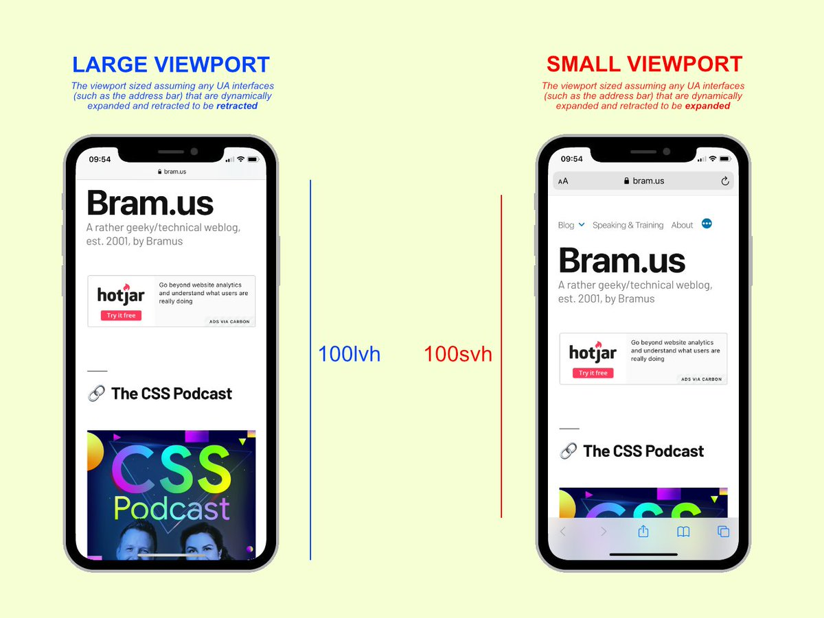 """(Two side-by-side phones showing differing amounts of browser chrome. The """"lvh"""" unit refers to the maximum height, while the """"svh"""" unit refers to the shorter version.)"""