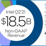 Image for the Tweet beginning: Intel reports second-quarter 2021 financial