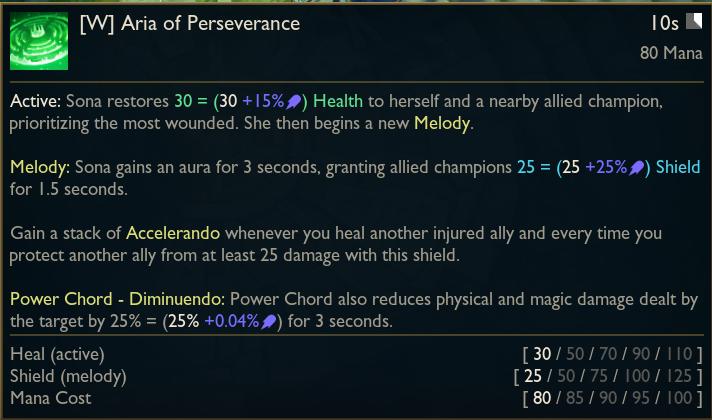 Aria of Perseverance (W)