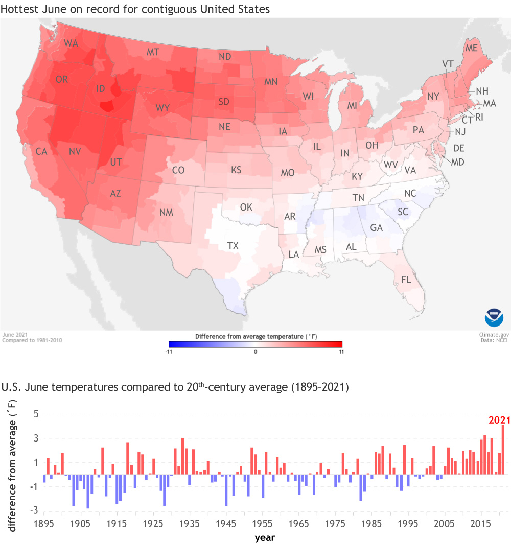 The late June heat wave that hit the Pacific Northwest was a roughly 1-in-1,000-year event in today's climate, according to preliminary analysis.  Learn more about what that means from @NOAAClimate: https://t.co/ti1SguUAig https://t.co/ITrXUH1B7V