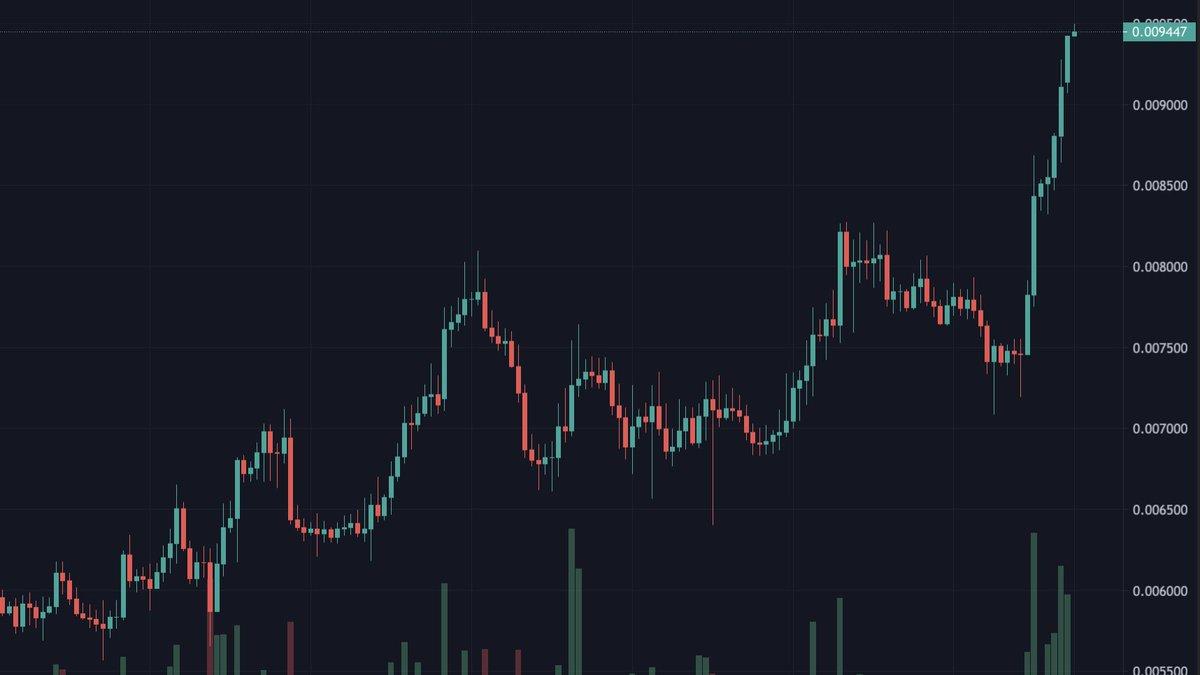 vendere il tuo denaro bitcoin