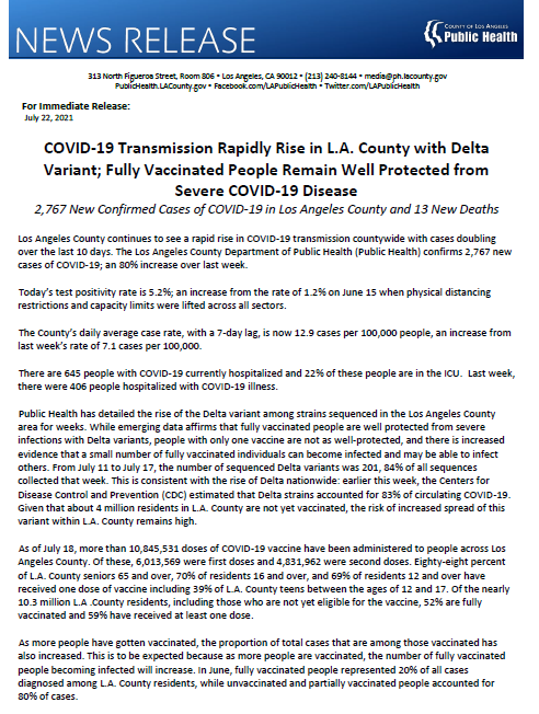 COVID-19 Transmission Rapidly Rise in L.A. County with Delta Variant; Fully Vaccinated People Remain Well Protected from Severe COVID-19 Disease.  2,767 New Confirmed Cases of COVID-19 in Los Angeles County and 13 New Deaths.   View: https://t.co/75foNvwaJK https://t.co/OX0jUW4x4g