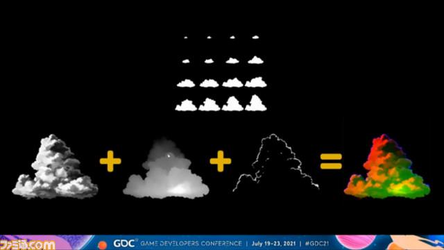 test ツイッターメディア - 『原神』のアニメスタイルな世界の形成過程を、プロデューサーが今後の展望とともに語る。今後4年間で7つの国すべてを実装予定!【GDC 2021】  #原神 #Genshin #GDC21   https://t.co/la4S0r8iUf https://t.co/es5JHulpIU