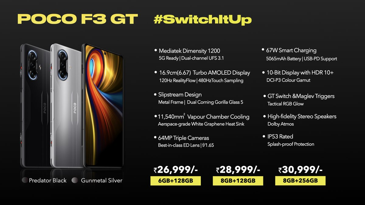 The #POCOF3GT comes in 3 variants and the price is just going to 🤯 It'll be available in, 6GB + 128GB: ₹26,999 8GB + 128GB: ₹28,999 8GB + 256GB: ₹30,999  #SwitchItUp https://t.co/UTziXFFJPD