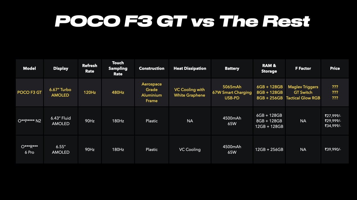 Let's take a look at how we #SwitchItUp against our competitors. Well, they're no match to us. #POCOF3GT. https://t.co/HrzctQZ71L