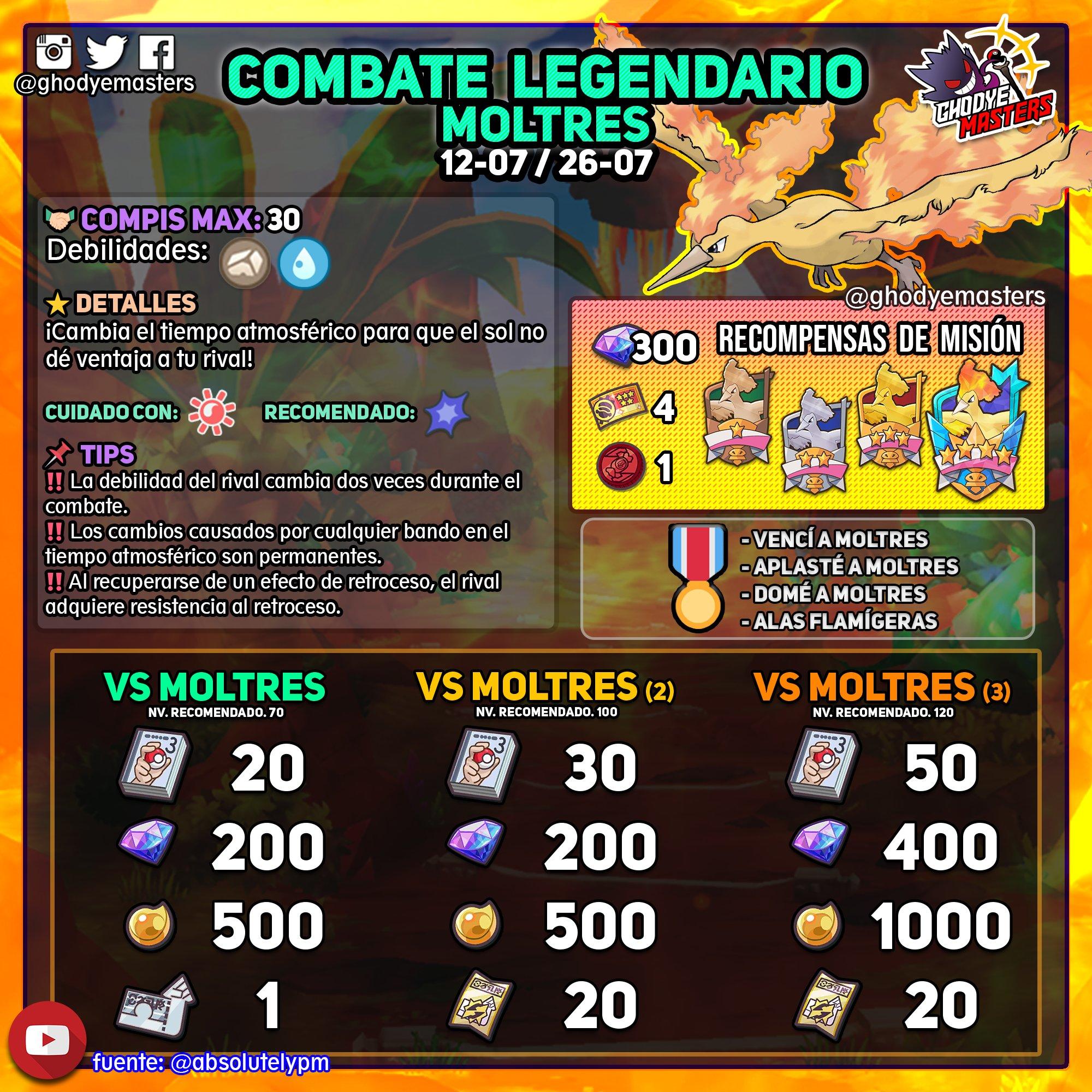 Pokemon Masters Evento Legendario VS Moltres