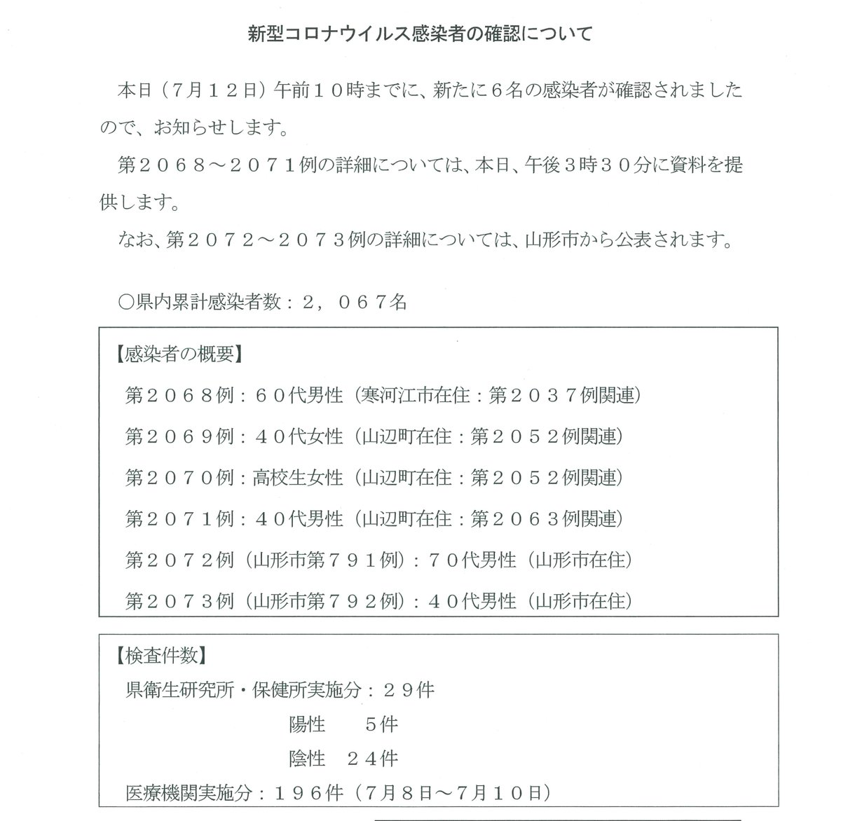 山形コロナツイッター 【速報】山形県で初コロナ!