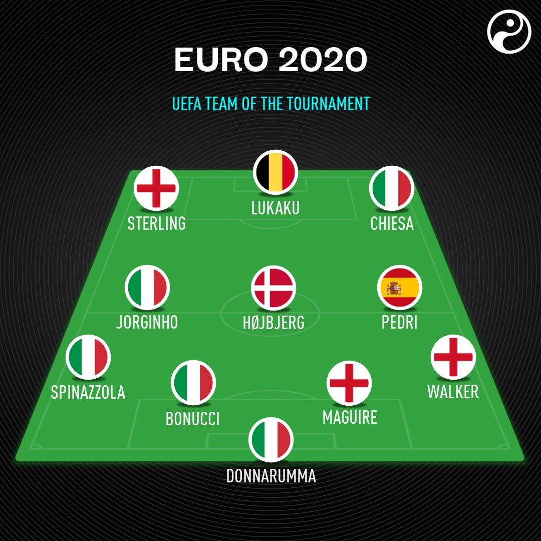 UEFA Euro 2020 (happening in 2021) - Page 2 E6KsIRrXsAsp4M7?format=jpg&name=medium