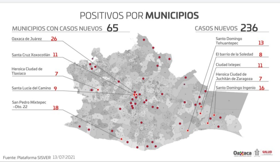 Oaxaca rebasa los 50 mil casos de COVID-19 y las 4 mil decesos