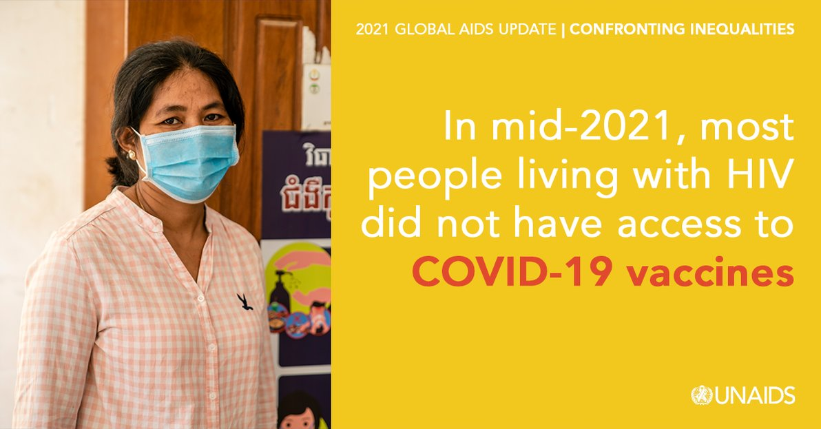 UNAIDS advocates for people living with HIV to be prioritized for COVID-19 vaccination, due to increased risk of severe outcomes and death, yet less than 3% of all people in sub-Saharan Africa have had a vaccine dose. Report: bit.ly/2021GAU #EndInequalitiesEndAIDS