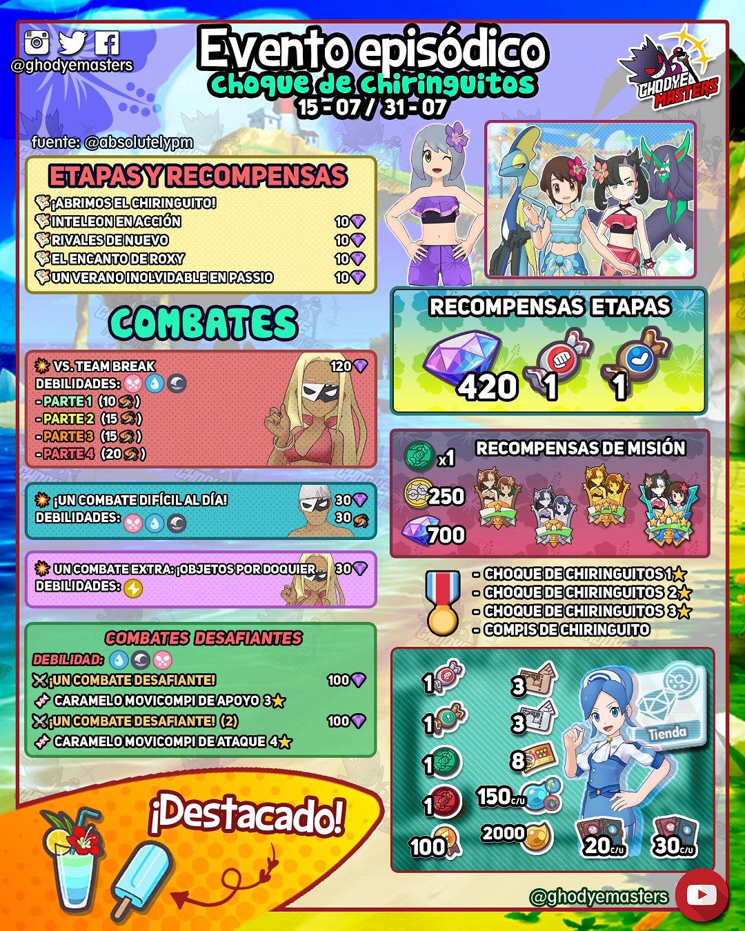 Pokemon Masters Roxy / Marnie (Temporada 21) y Grimmsnarl