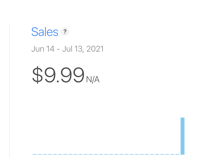 posturenet first sale on  Mac App Store