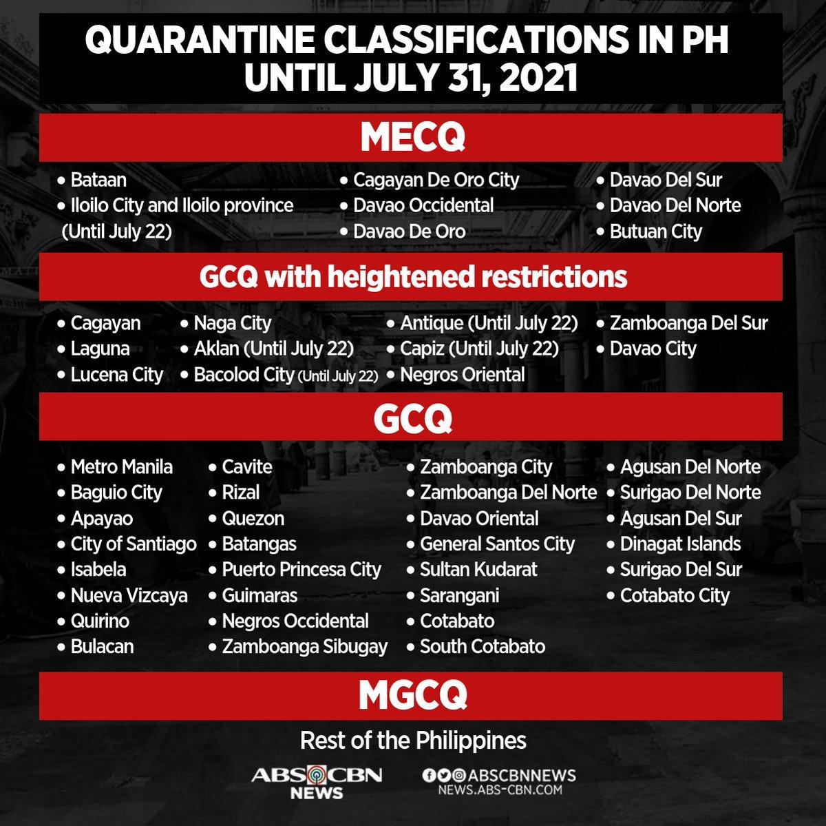 ALAMIN: Mga quarantine classification hanggang Hulyo 31 1