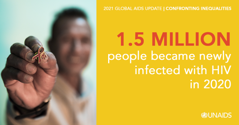 While the world's focus has been on #COVID19, the AIDS epidemic requires our continued attention.   HIV services must be accessible to everyone, everywhere.   Together we can #EndInequalitiesEndAIDS. unaids.org/sites/default/…