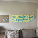 Image for the Tweet beginning: Prayer, Post-its, markers, blank sheets