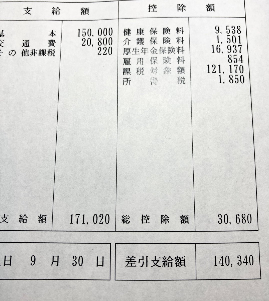 倍 残業 クソ雑魚保育園 家賃補助 給料に関連した画像-02