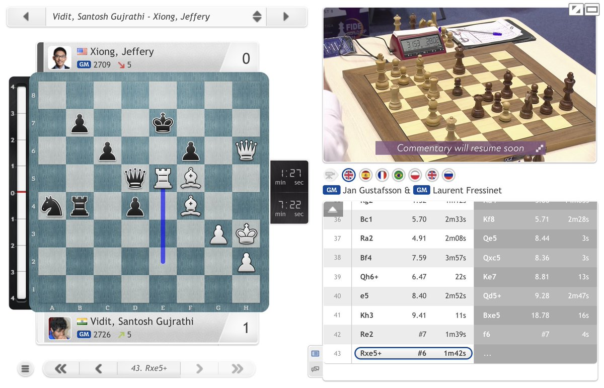 test Twitter Media - Vidit scores another crushing win to make it through against Xiong, while Duda is also another player in Round 5! https://t.co/ejER6F1W8L  #c24live #FIDEWorldCup https://t.co/gANExN8A0U