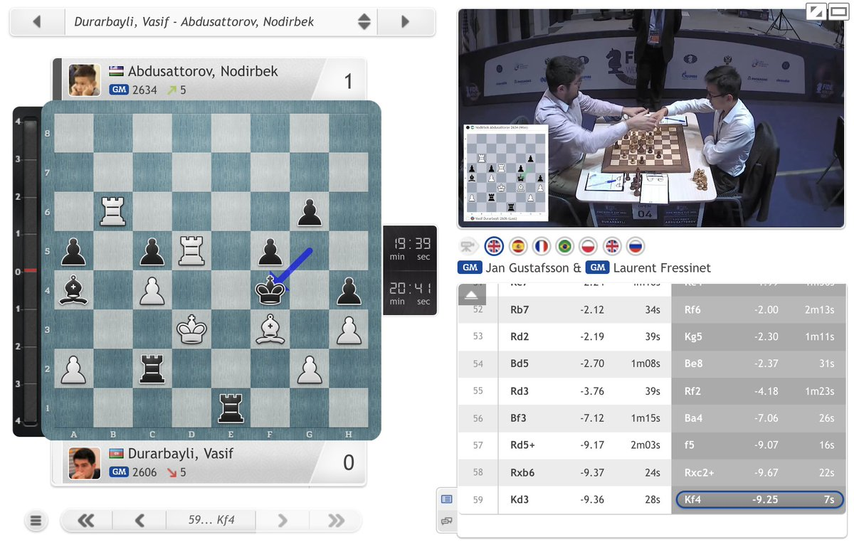 test Twitter Media - Nodirbek Abdusattorov also hits back and now we're going to have at least 8 tiebreaks in the Open section tomorrow! https://t.co/3NHc901aBQ  #c24live #FIDEWorldCup https://t.co/s8O0SRiNm5