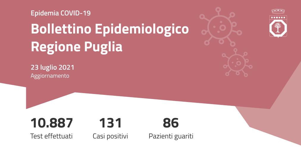 #23luglio