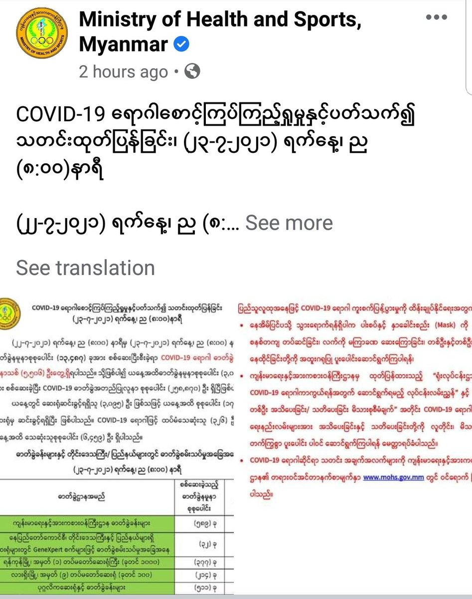 #Myanmar #military's health ministry updates nation sees 258,870 #Covid19 cases, 6,459 deaths including 326 new deaths recorded today. But statistics have been questioned based on how #militarycoup has disrupted/stopped covid testing/vaccination/treatment #WhatsHappeningInMyanmar https://t.co/GETww51jkU