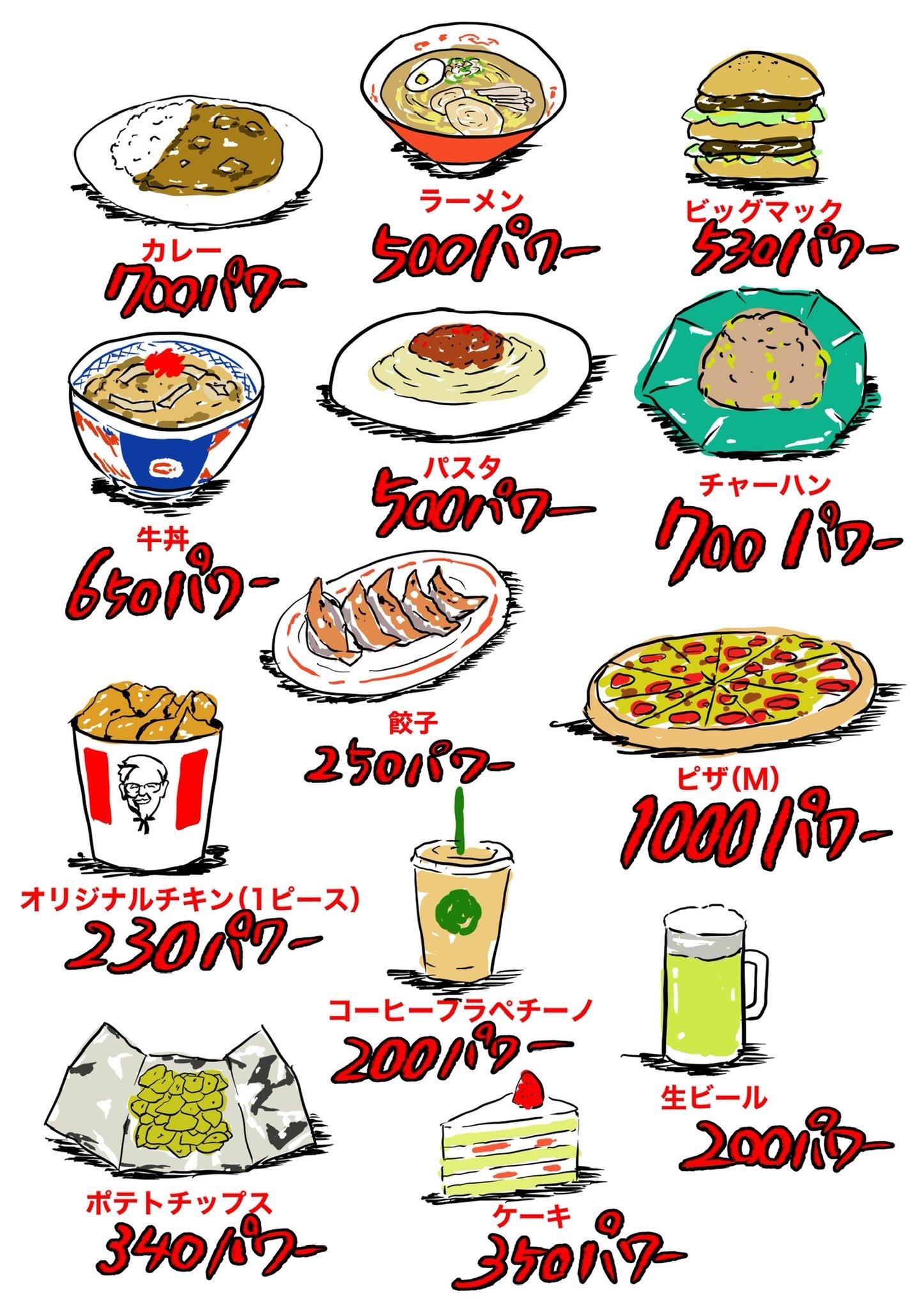 「カロリー」を「パワー」と言い換えるだけで食べる罪悪感がゼロになります!【POWER一覧表】を作ったのでこれを参考に、モリモリ食べて飲んじゃってください!