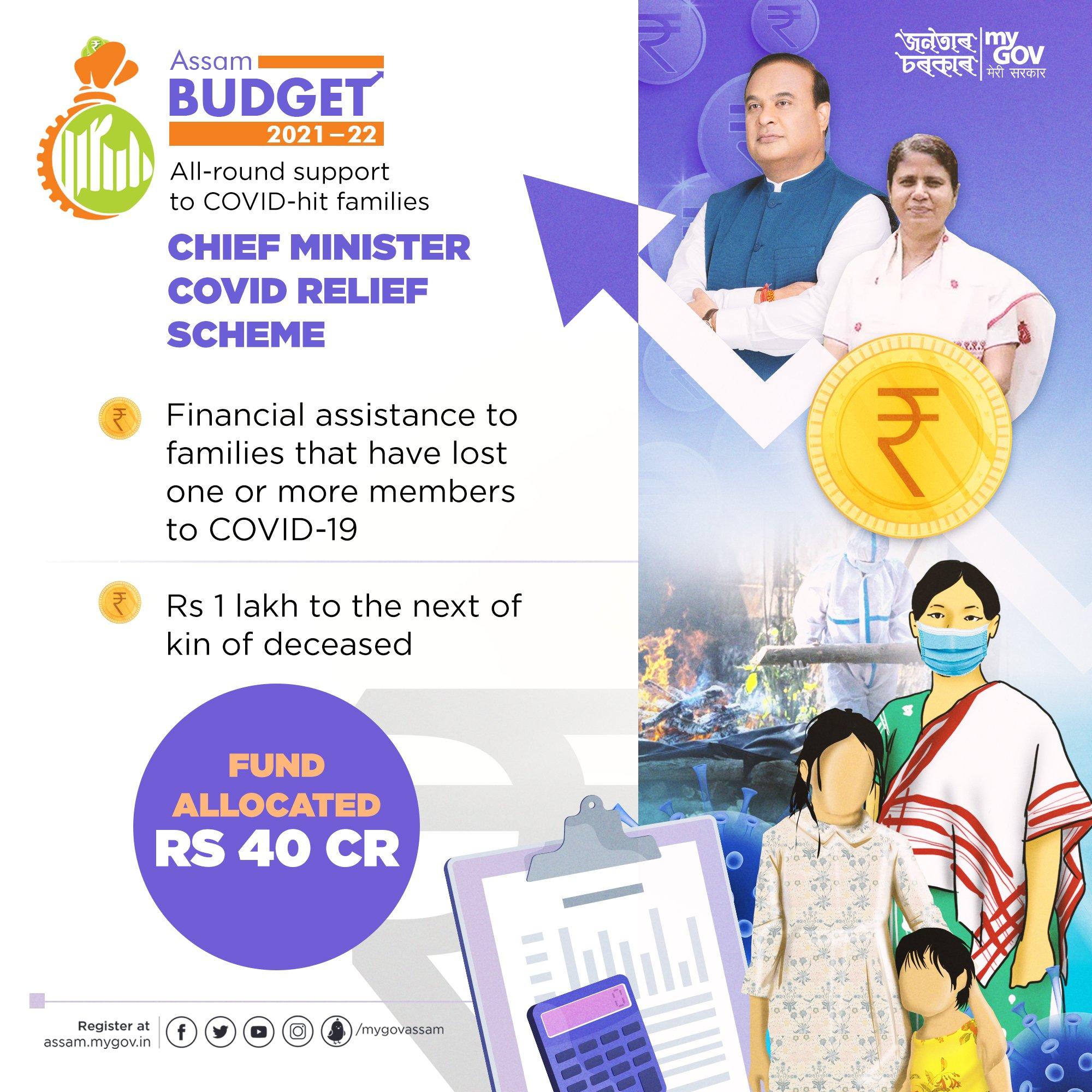 असम में 566 करोड़ रुपये घाटे का बजट पेश