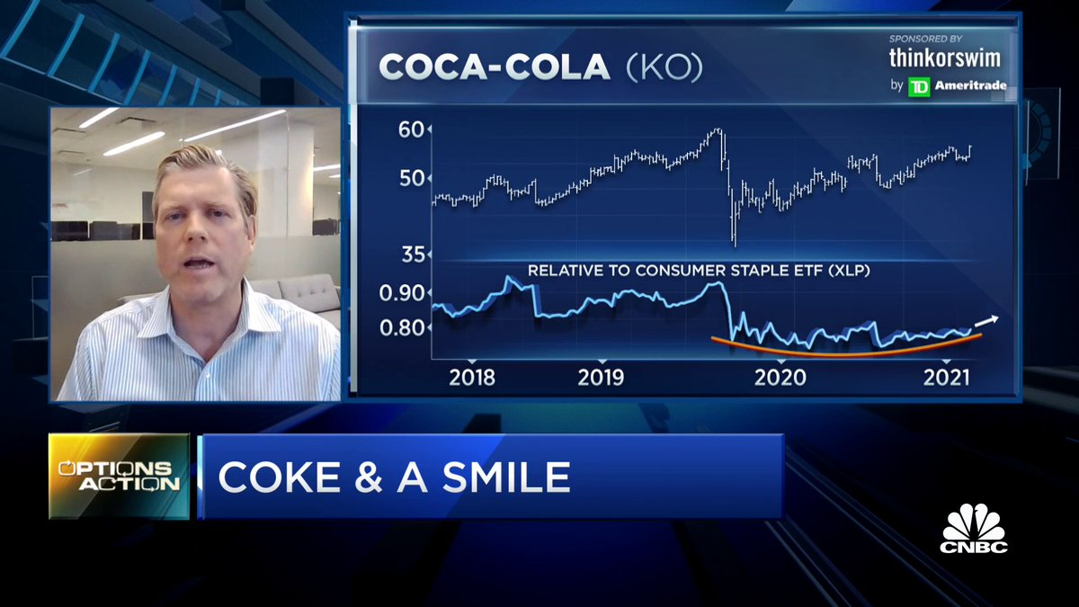 Image for the Tweet beginning: Coca-Cola poised to pop? @CarterBWorth