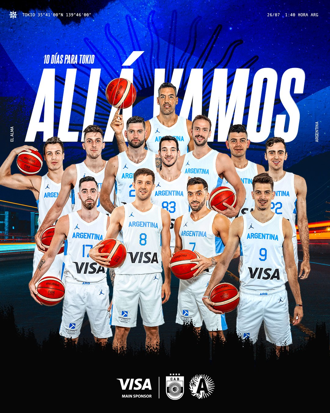Argentina: scelti i 12 giocatori per le Olimpiadi di Tokyo 2020