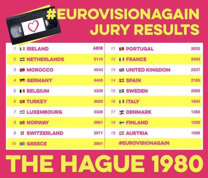 #EurovisionAgain