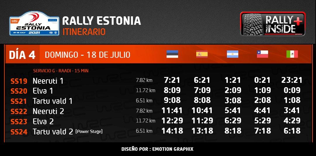 WRC: 11º Rally Estonia [15-18 Julio] - Página 2 E6jPICkXIAU6Gdq?format=jpg&name=medium