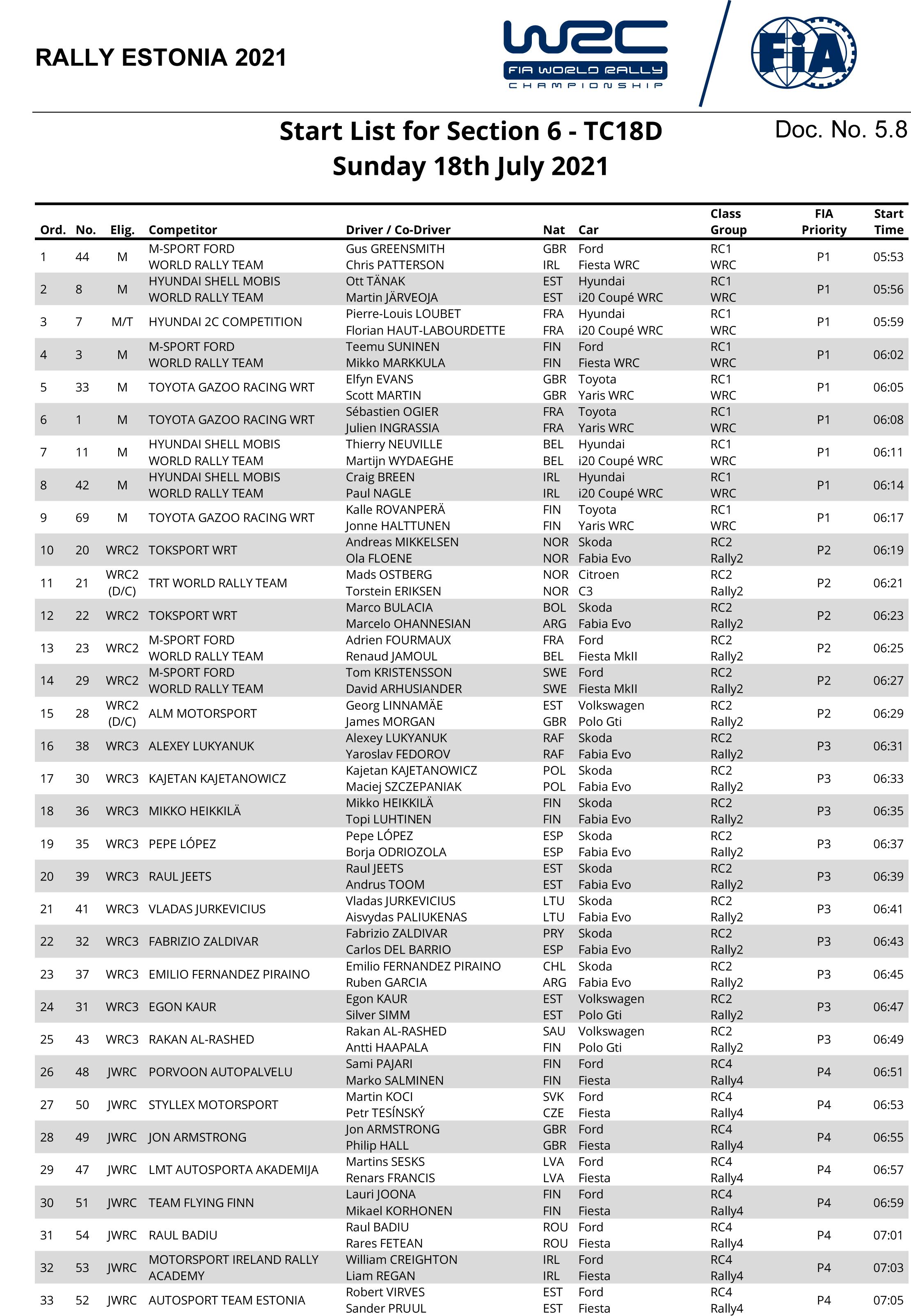 WRC: 11º Rally Estonia [15-18 Julio] - Página 2 E6jPK5sXEAARrK1?format=png&name=4096x4096