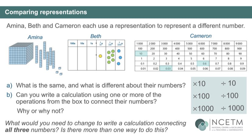 RT @GaynorBahan Teaching Year 7 in Sept? Get these #NCETMCheckpoints downloaded ready to use. And you can still request a copy of the recording of the first PD Seminar from here: https://t.co/uYgBlUX9LF @NCETM @MathsHubs @MathsHubNW1 @TuringNW @NWmathshub3 @Abacus_NW @WYorksMathsHub @NNWMathsHub