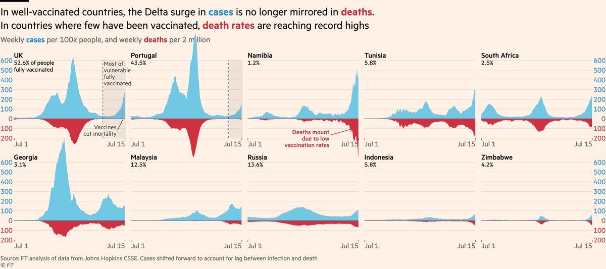 Those charts make grim reading...