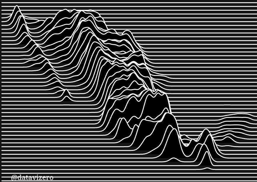 Montañas y planicies de México. https://t.co/vW8DTmD3VA