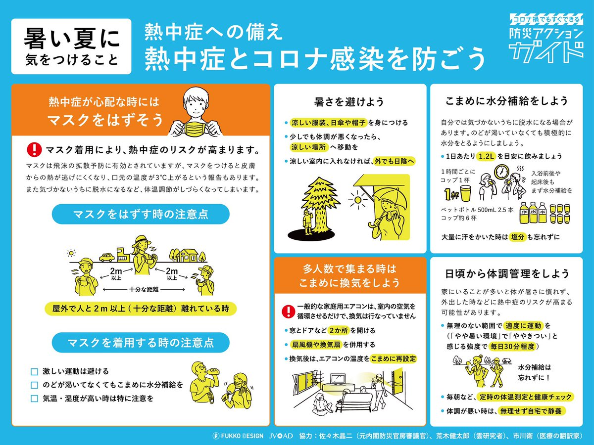 暑さ対策を必ずご確認ください。 根性論で暑さは我慢できません。どんなに屈強な人でも熱中症になります。特に高齢者と乳幼児は要注意。幼児の「疲れた」は熱中症のサインの場合も。適切なマスク着脱や暑さ対策、もしものときの応急処置など確認を。熱中症に本気で気をつけて安全にお過ごしください。