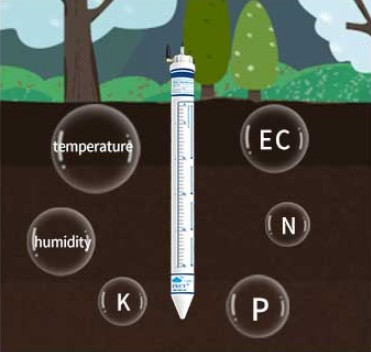 Soil moisture monitoring