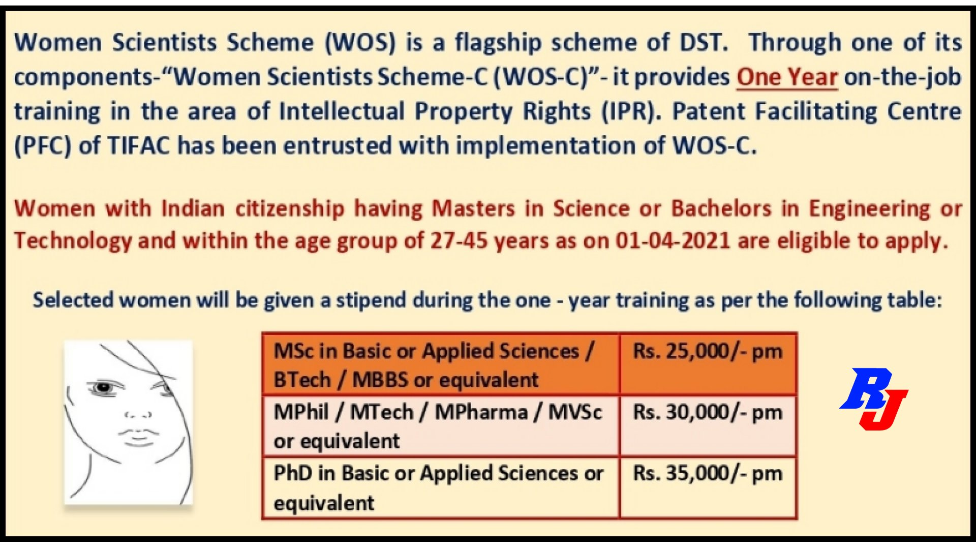 Women Scientists Scheme (WOS) for the age group of 27-45 years by DST, India