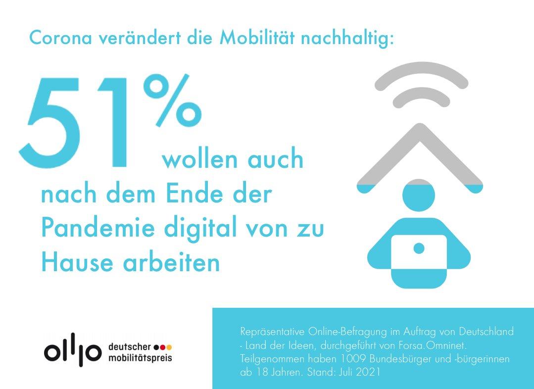 Trends der #Mobilität: Anlässlich des Deutschen Mobilitätspreises wollten das @BMVI und @Land_der_Ideen wissen, wie die Deutschen zu digitalem Arbeiten und #Mobilitätsdaten stehen. Die Ergebnisse der Umfrage: ⬇️ #futureMobility
