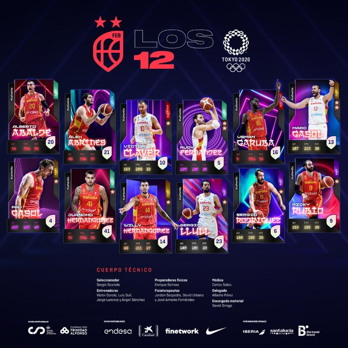 Spagna, scelti i 12 giocatori dal CT Scariolo per le Olimpiadi di Tokyo 2020