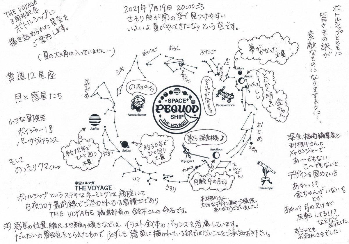 #宇宙メルマガ THE VOYAGE創刊3周年記念オリジナルイラスト入りサーモステンレスボトル『ボトルシップ』🌌 小野さん@masahiro_ono の #宇宙の話をしよう へのオマージュと、今夜7/19の夜空をイメージしたデザインとなっています✨ぜひ、お申込み下さい💫